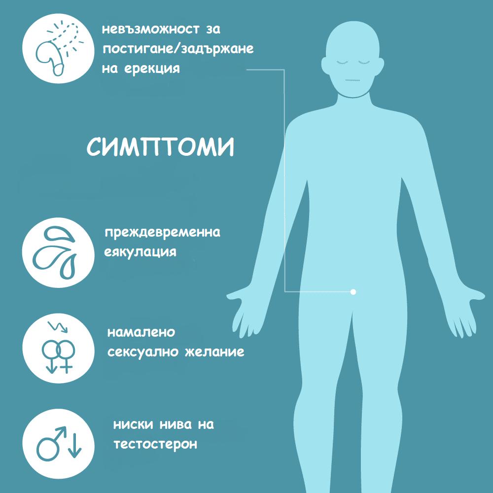 https://www.plazmamed.eu/wp-content/uploads/2021/03/erectile-dysfunction-symptoms1-5ace3a83c06471003783b9ff-1-1000x1000-1-1000x1000.png